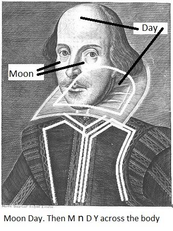 Anthony Munday william shakespeare